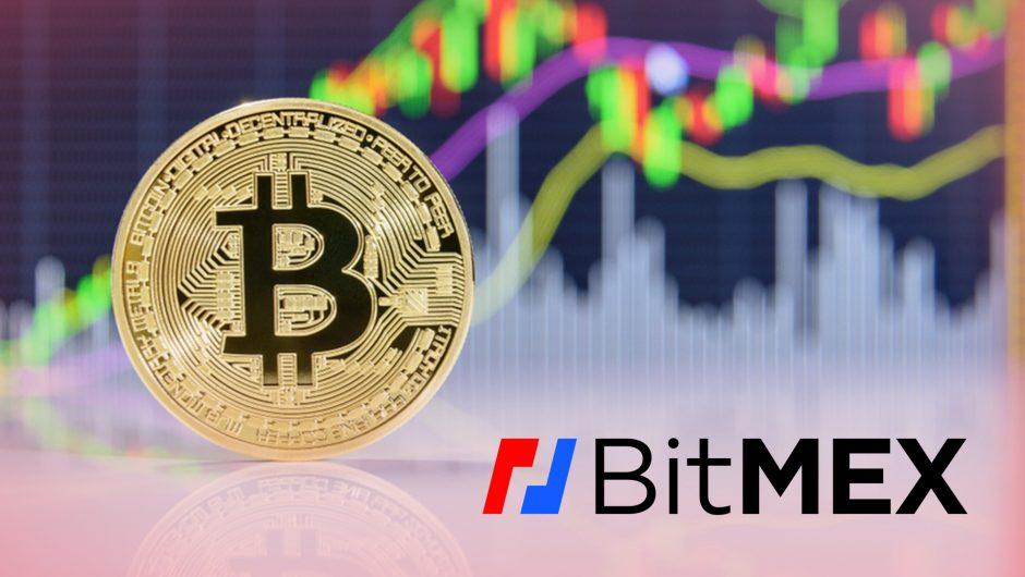 Закрытие коротких ордеров на BitMEX повлияло на цену BTC