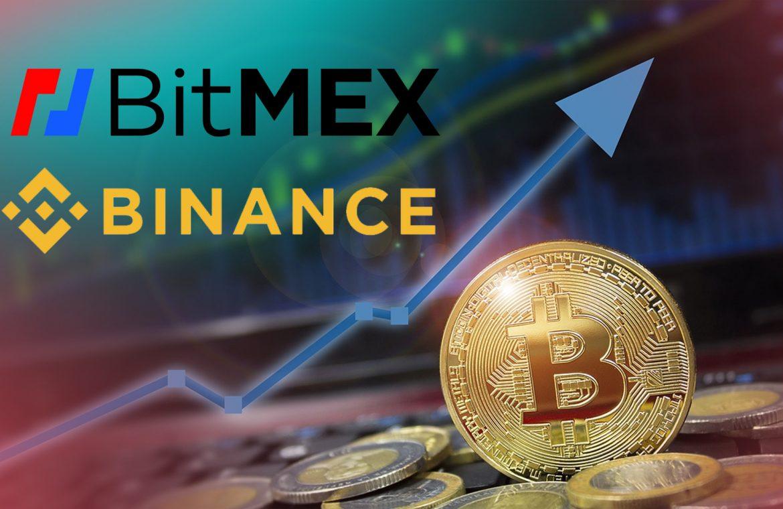Binance и BitMEX стали доминирующими биржами по торговле фьючерсами на BTC