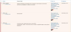 Против фактов нет аргументов: честный обзор брокера Eurostandarte, отзывы клиентов